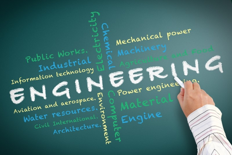 """Collage of words associated to engineering on a chalkboard with the word """"Engineering"""" in the middle."""